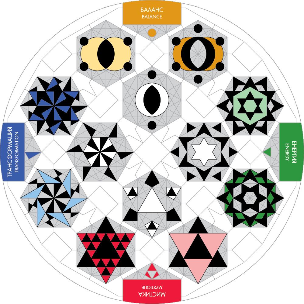 Mandala Menu 2017-2018